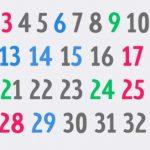 Kapitális hiba van a képen, ennek ellenére 10-ből 9-en nem látják meg rögtön